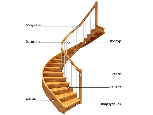 тетива лестницы на схеме