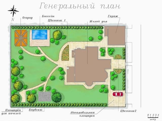 планировка загородного участка