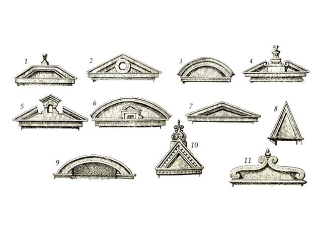 формы сандриков